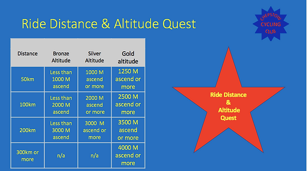 Distance_Altitude_1.png