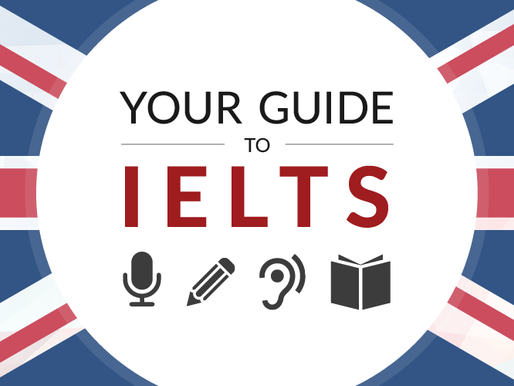 What is IELTS? | Take IELTS | IELTS General Training | 15Hrs Syllabus Plan for High Score Band