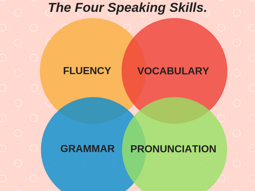 Rules of English Grammar pertaining to English Speaking | Spoken English for Working Profession
