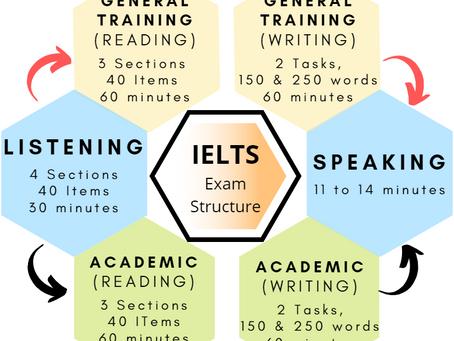 Online IELTS Coaching Class in Navi Mumbai | Stanford English Academy
