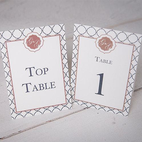 Milan Table Number