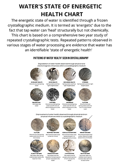 WATER'S ENERGTIC STATE OF HEALTH CHART .