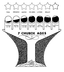 church ages.png