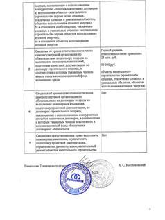 СРО Энергопроект