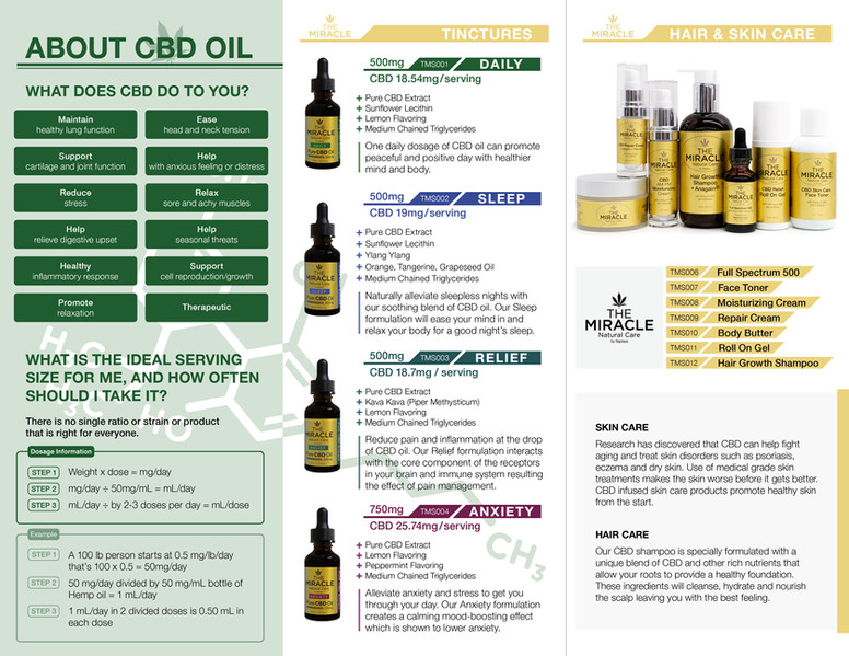The Miracle Natural Care by Saplaya - Promotional Brochure 1 (Interior)