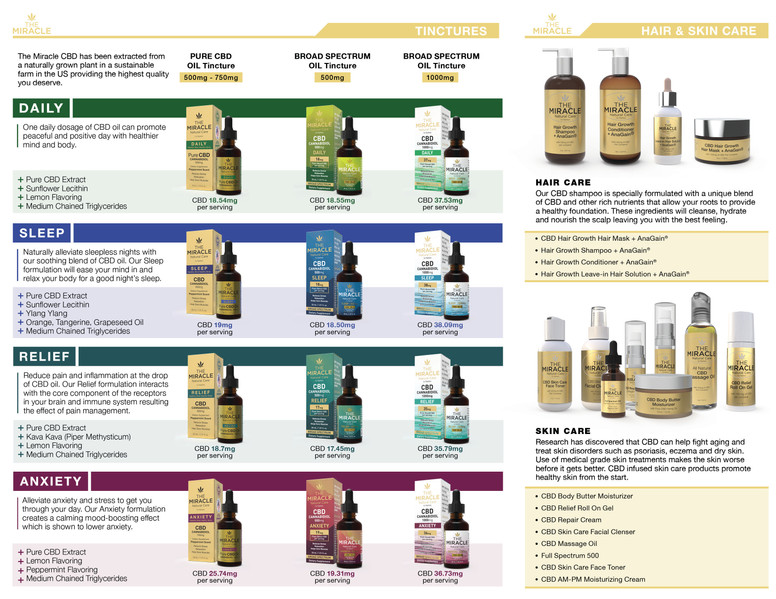 The Miracle Natural Care by Saplaya - Promotional Brochure 2 (Interior)