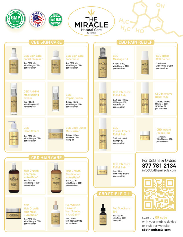The Miracle Natural Care - CBD Entire Products Infographic