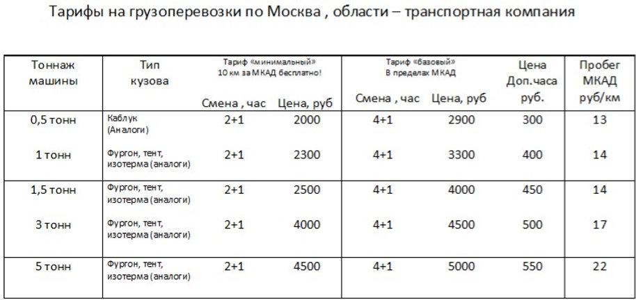 %D1%82%D0%B0%D1%80%D0%B8%D1%84%20%D0%BC%