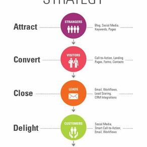 ¿Cómo funciona el Marketing de Contenidos?