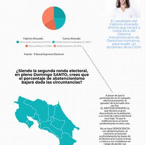 El abstencionismo pone en PELIGRO la Democracia en Costa Rica - Elecciones 2018 - Resultados 1era. R
