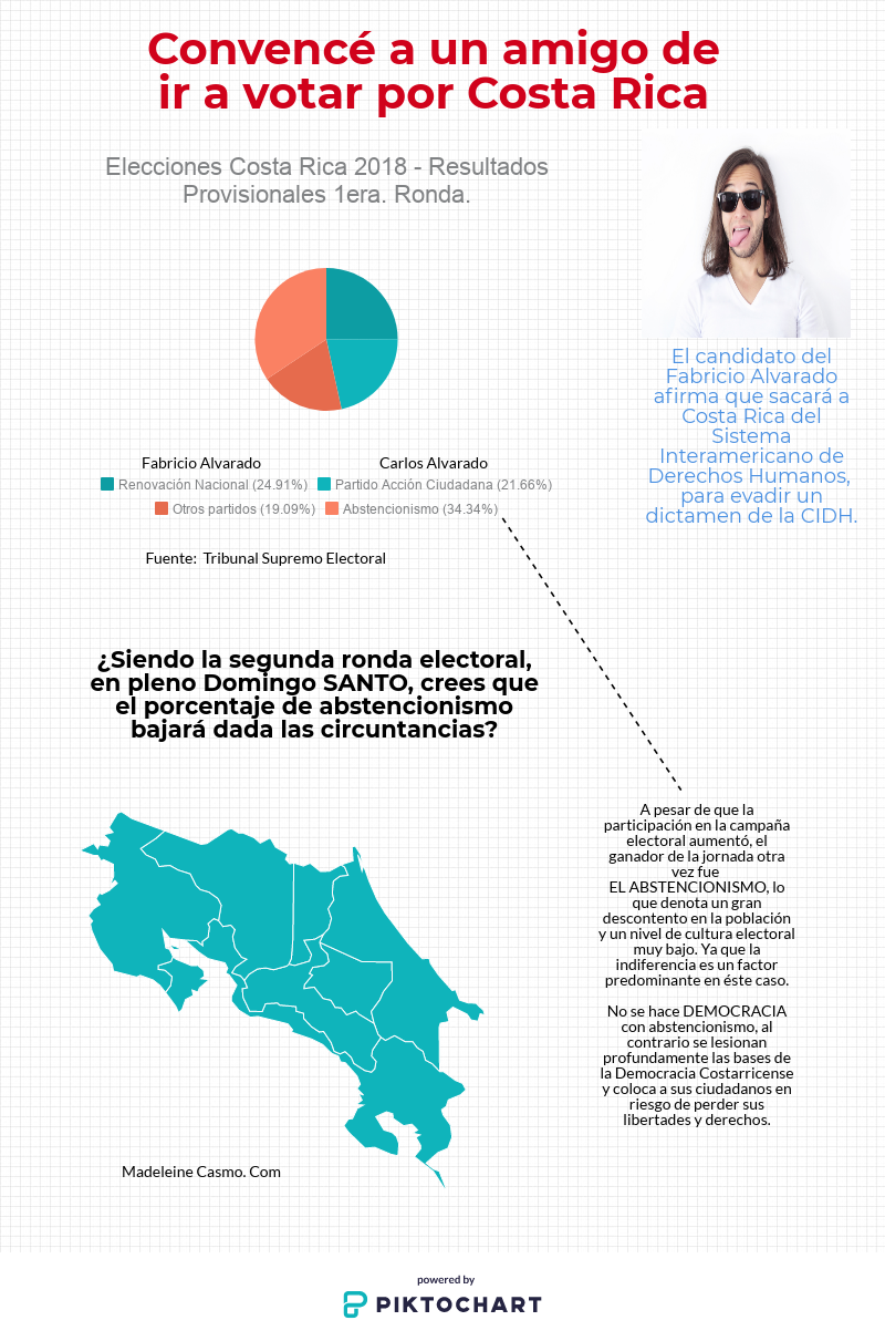 #VotáPorCostaRica