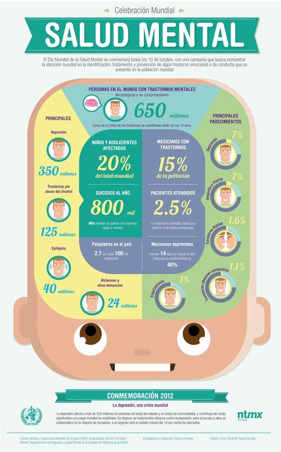 http://www.uniradioserver.com/userfiles/images/infografia dia salud mental.jpg