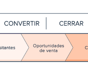 Marketing Digital vs Marketing de Contenidos