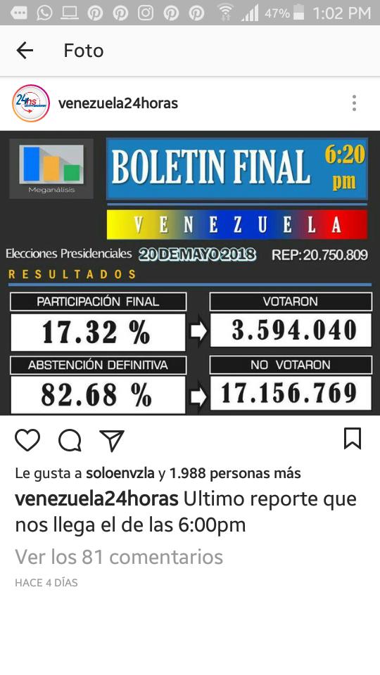 Resultado Elecciones Veezuela 20 Mayo 2018