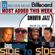 #billboard #smooth #jazz #most #added #s
