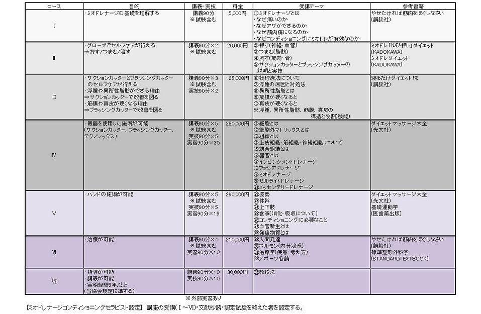 講習会2_edited.jpg