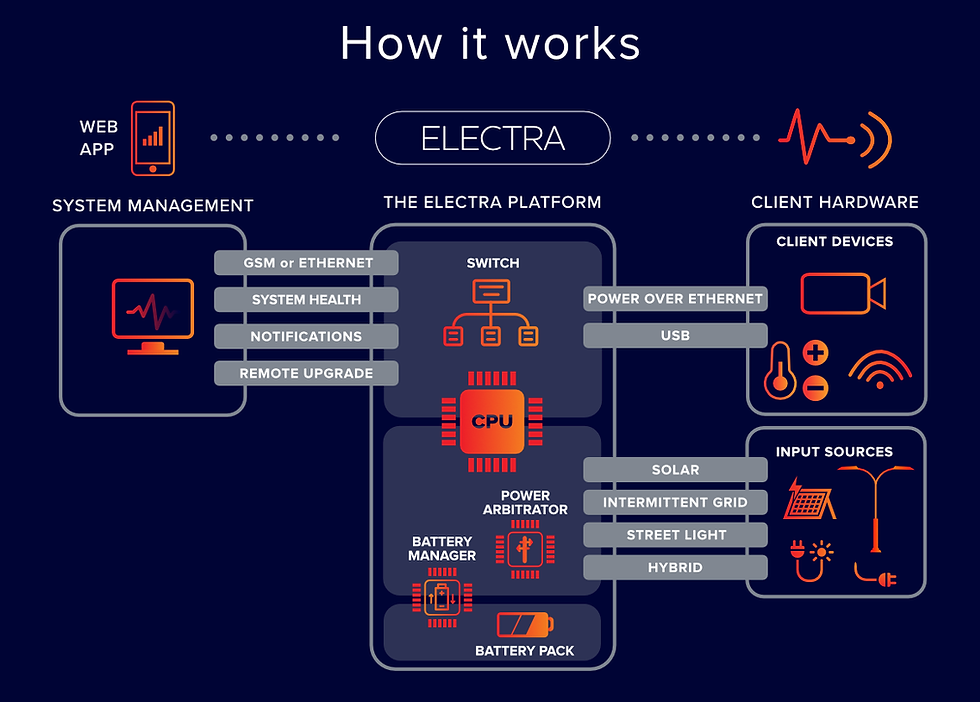 Electra_5_diagram.png
