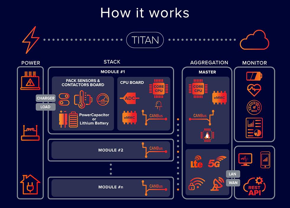 TITAN_1_diagram.png