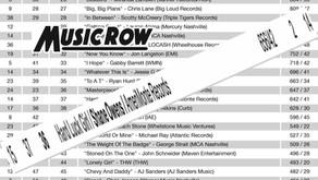 """Hard Luck Girl"" #36 on MusicRow chart"