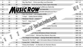 """Hard Luck Girl"" #37 on MusicRow chart"
