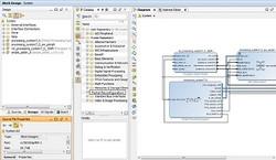 FPGA Development