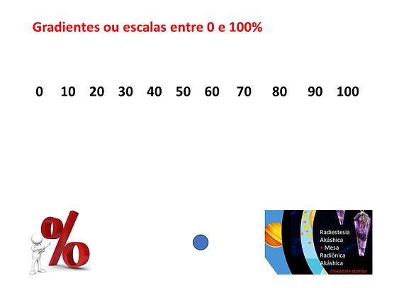gradientes ou escalas entre 0 e 100%.PNG