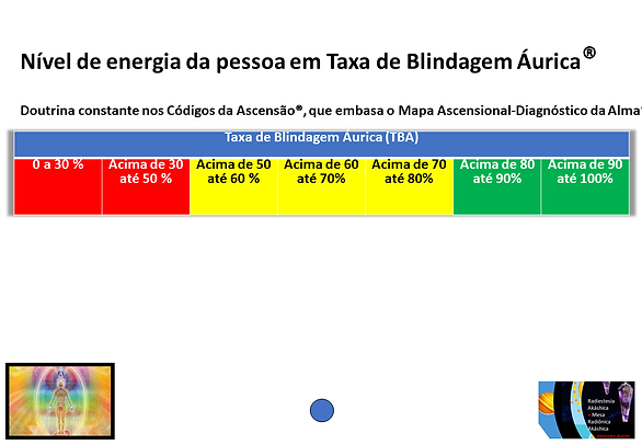 Nível_de_energia_da_pessoa_em_TBA.png