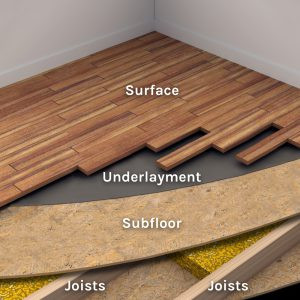 Subfloor Problems and When to Fix Them