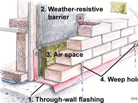 How Wall Coverings Keep Water Out