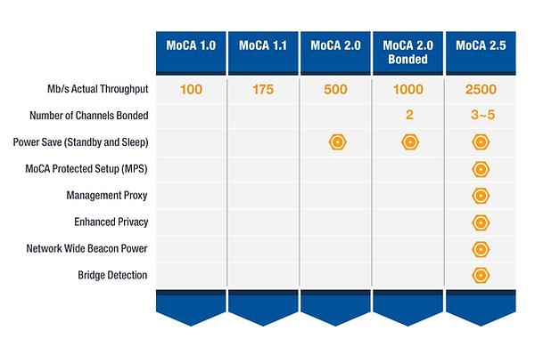 MoCA-Profiles-Chart-1.png