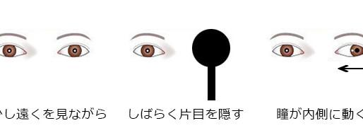 「目が疲れやすい人」と「目が疲れにくい人」の差
