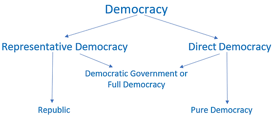 Democracy.png