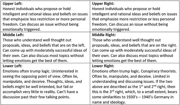 Political Beliefs 2.png