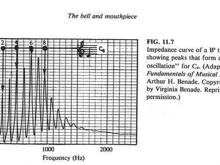 What Is Acoustic Impedance and What Does It Mean To A Trumpeter