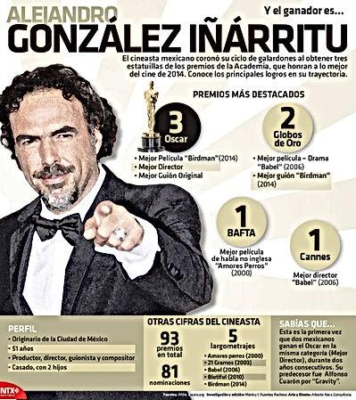 GONZALEZ INARRITU.jpg