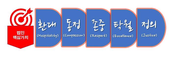 법인핵심가치_edited.jpg