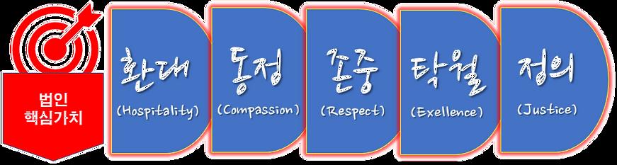 법인핵심가치_edited.png
