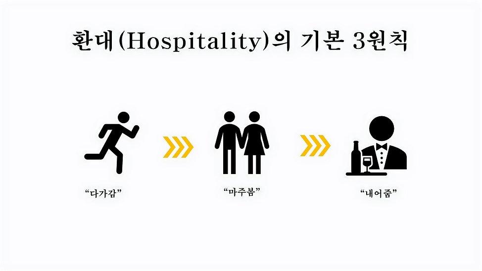 환대(Hospitality)의 기본 3원칙_edited.jpg