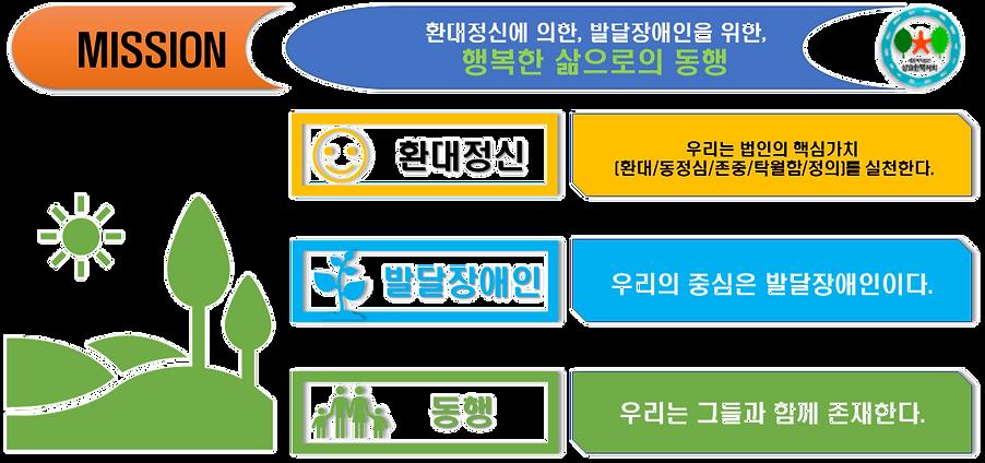 법인 미션_edited.png
