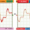 Thumbnail: HDS3102M-N 2 Channel Handheld Oscilloscope & Multimeter 100MHz 1GS/s