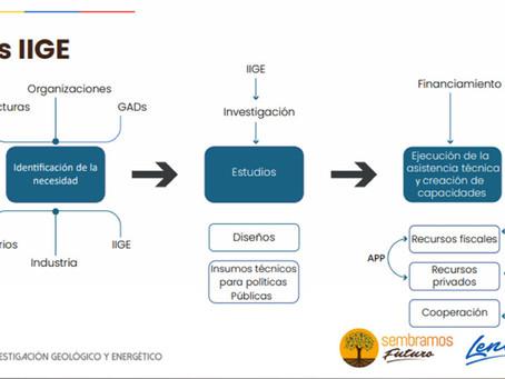 El rol de la investigación pública en la vinculación agua-energía-alimentación en Ecuador