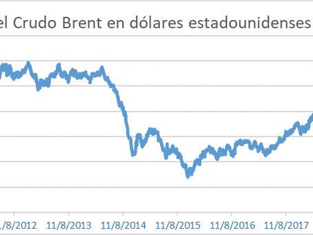¿Cuáles serían los impactos directos en los mercados de energía ante el triunfo de Biden?