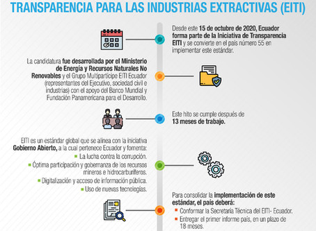 Ecuador forma parte del EITI