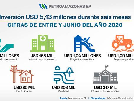 USD 5,13 millones invertirá Petroamazonas en proyectos de infraestructura comunitaria durante 2020