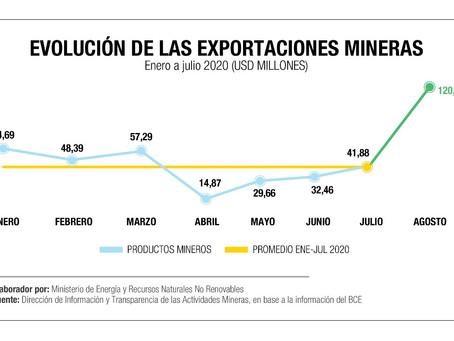 Los minerales son el cuarto producto más exportado en el Ecuador