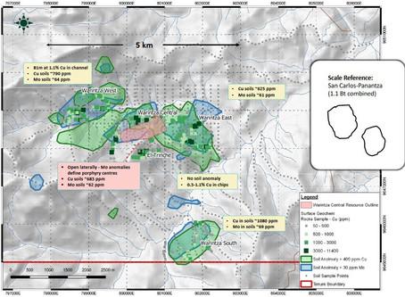 Solaris Resources perfora 567 metros con 1%de CuEq en Warintza