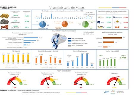 Informe del sector minero correspondiente a las semana Nro. 31: del 27 al 31 de julio de 2020.