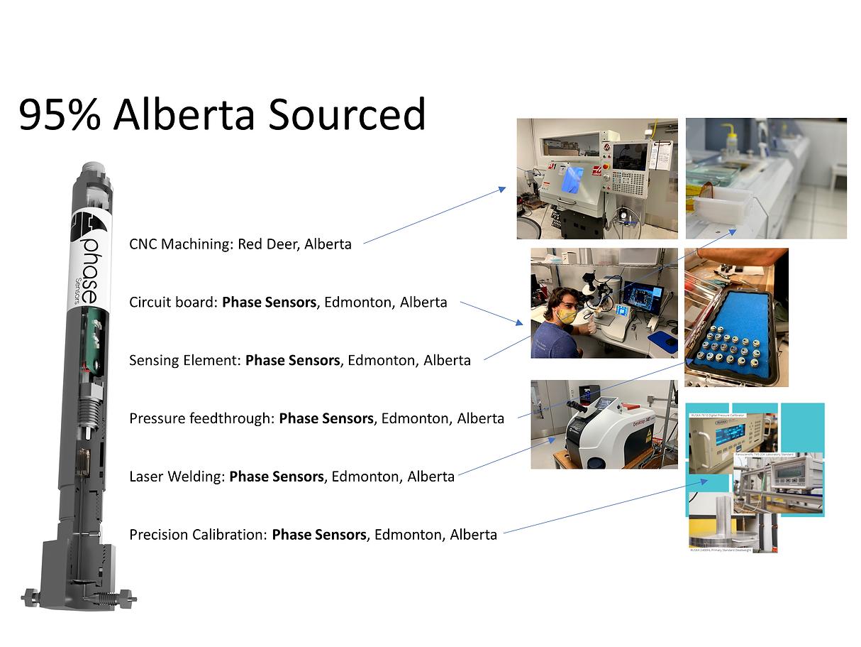 AlbertaSourced.png