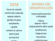 Dieta VS nutrirsi con consapevolezza