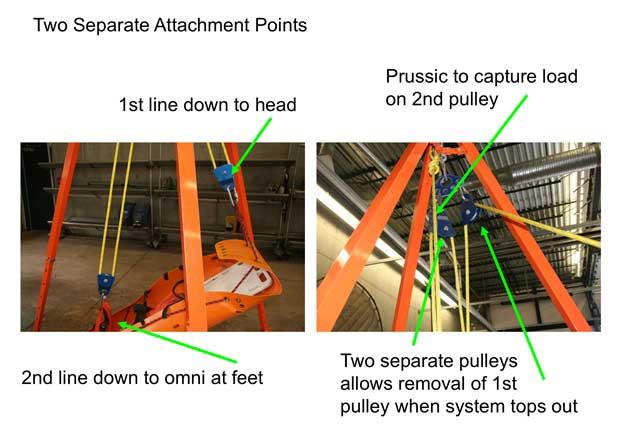 4:1 MA attachment points